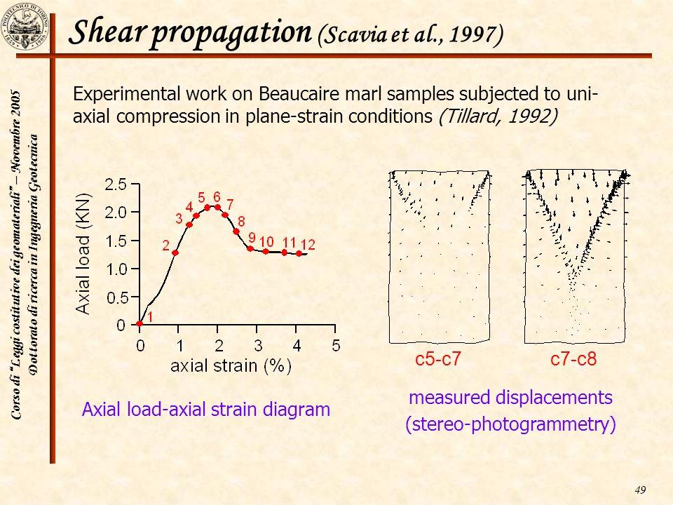 Shear propagation (Scavia et al., 1997)