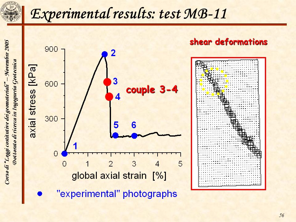 Experimental results: test MB-11