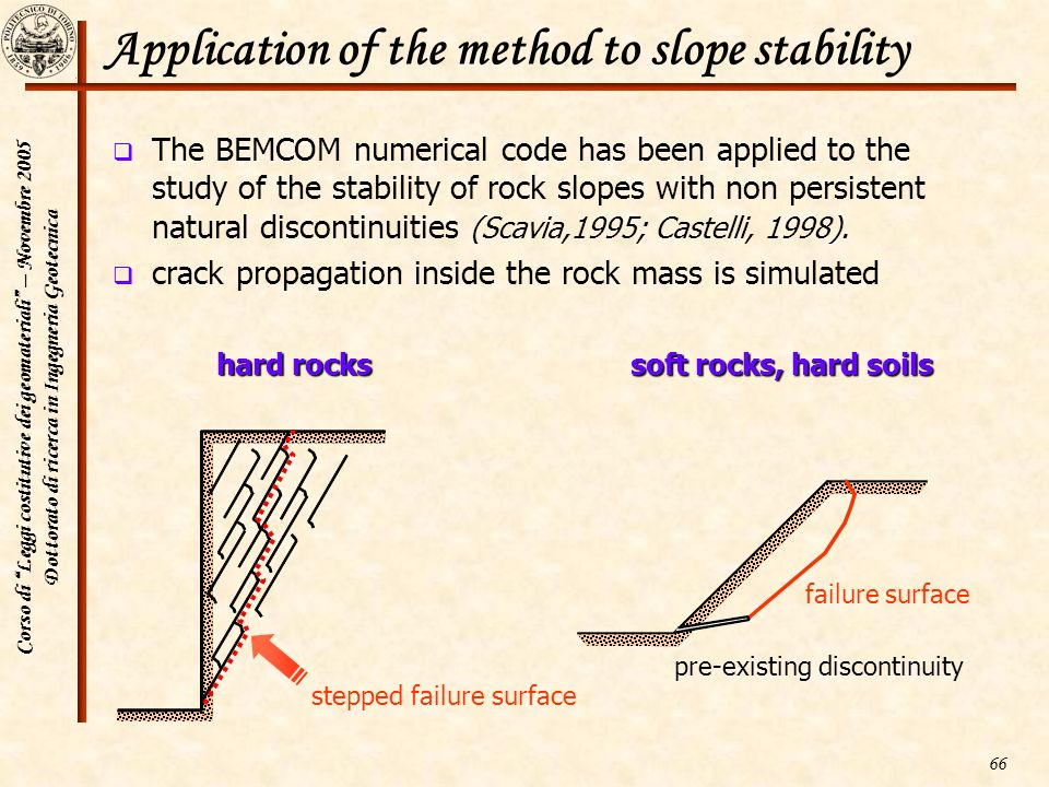 Application of the method to slope stability