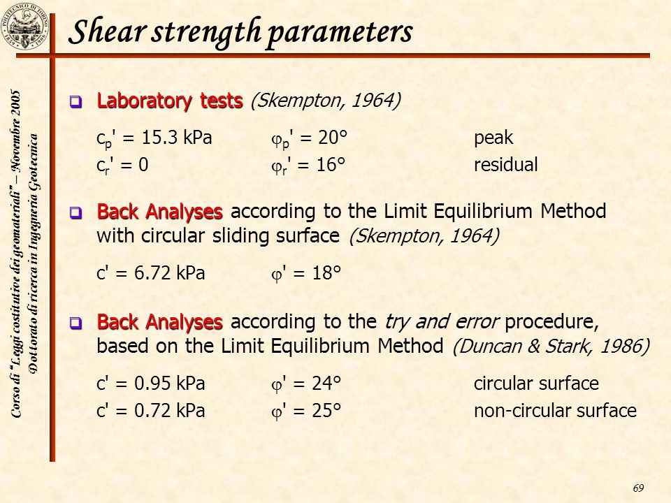 Shear strength parameters