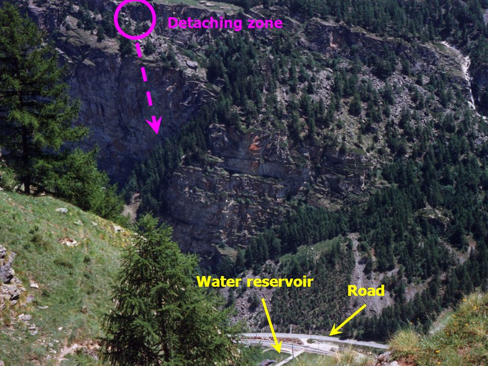 Detaching zone Water reservoir Road