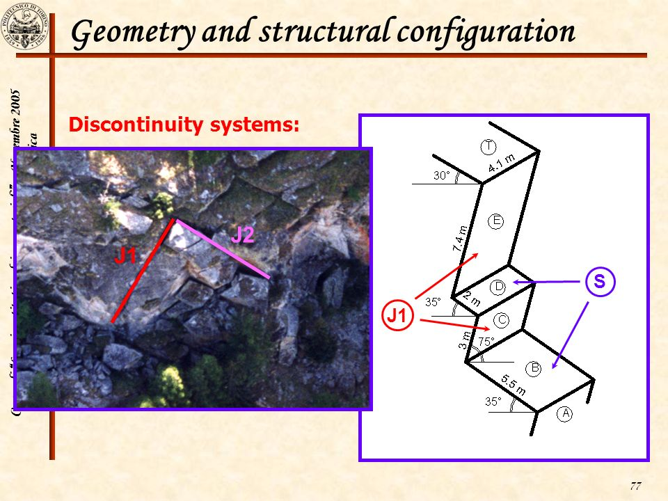 Geometry and structural configuration