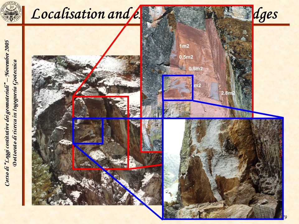 Localisation and extension of rock bridges