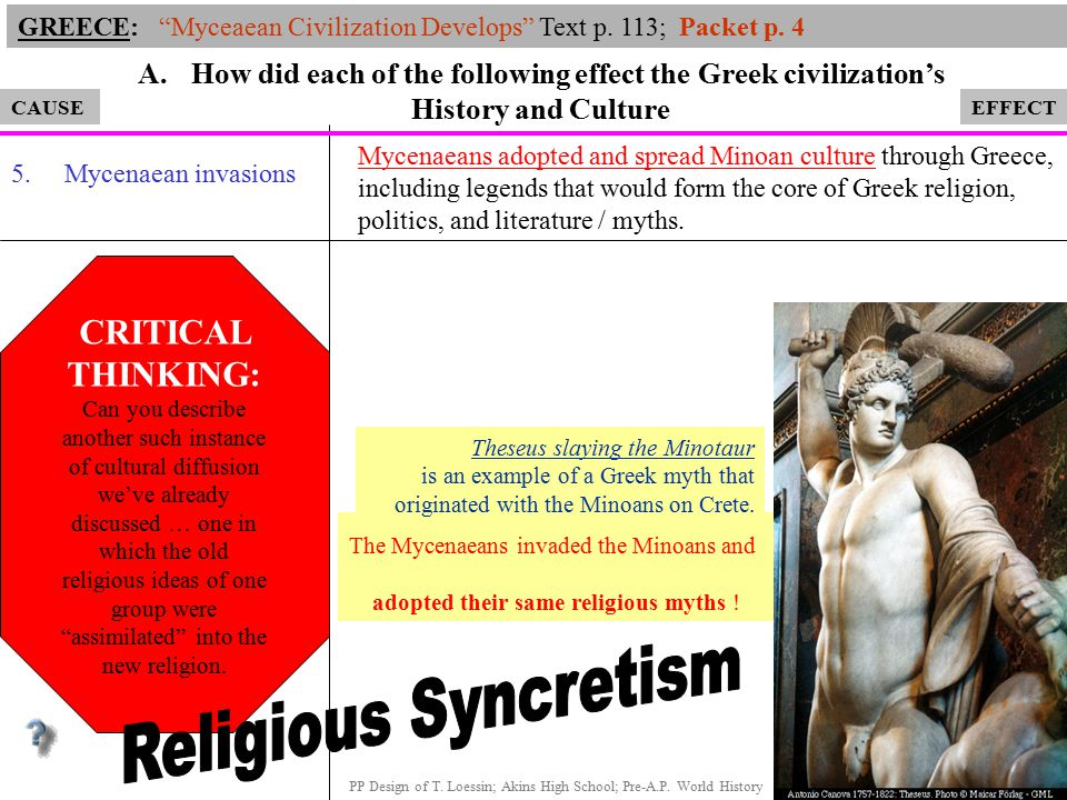 the impact of syncretism in the formulation of christianity Failed to survive, but had a profound impact on western civilization prolegomena : the  tuality, which profoundly influenced both roman culture and the  formation  another example of syncretism between christian and indigenous  indian.