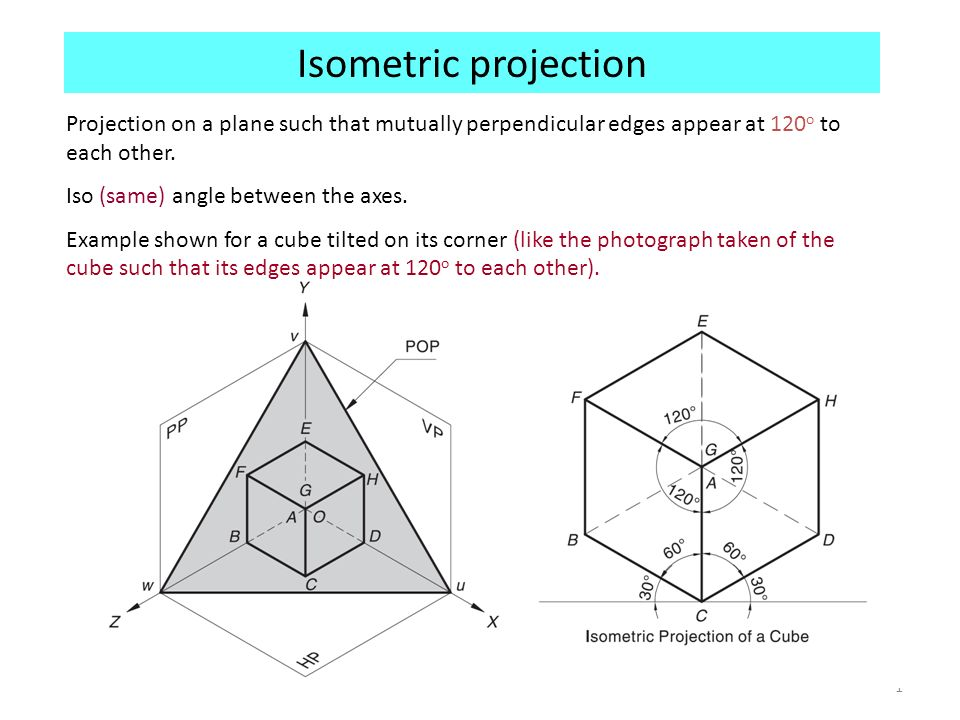 isometric projection Figure 61 shows three views of a cube in orthographic projection the phantom  line indicates the original position of the cube, and the full line indicates the.