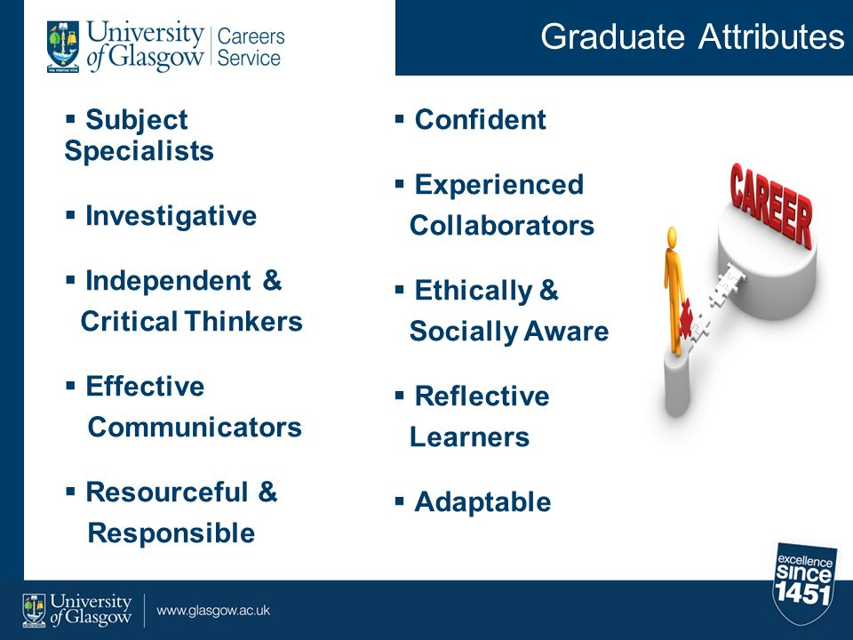 Graduate Attributes Subject Specialists Investigative Independent &