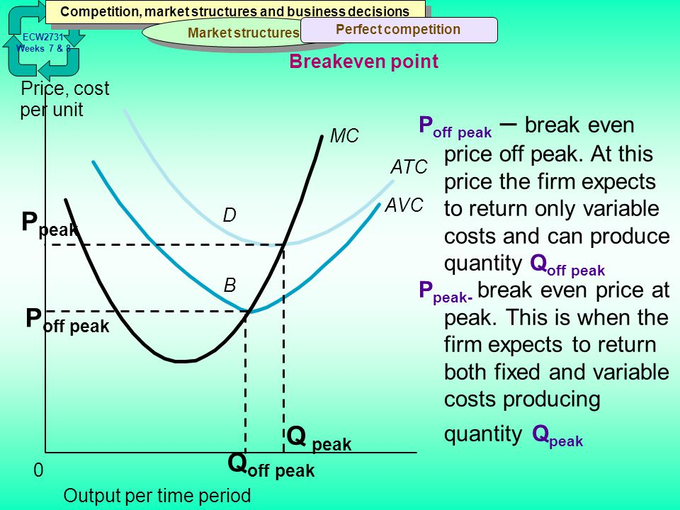 how market structures determine the pricing and output decisions of business Oligopoly is a market structure where there are a few firms producing all or most of the market supply of a particular good or service and whose decisions about the industry's output can affect competitors examples of oligopolistic structures are supermarket, banking industry and pharmaceutical.