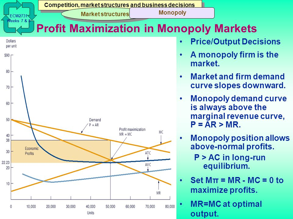 monopoly markets Breaking down 'monopoly' a monopoly is a kind of structure that exists when one company or supplier produces and sells a product if there is a monopoly in a single market with no other.