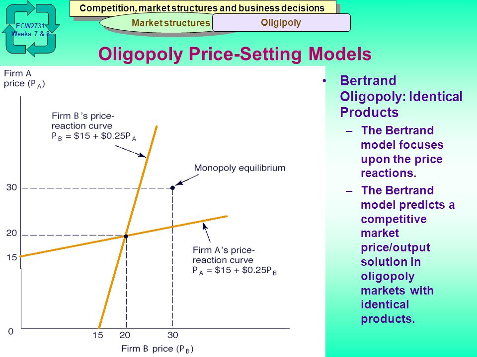 how market structures determine the pricing and output decisions of business Monopoly production and pricing decisions and the two extremes of market structures  profit-maximizing price and output: calculate and graph the.