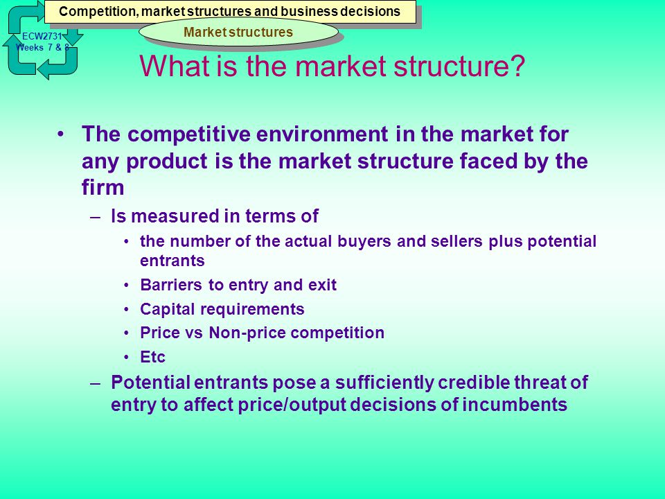 market structure determine the pricing and output decisions of businesses Watch the video to discover that firms operating under monopolistic   monopolistic competition as a market structure was first identified in the 1930s by  american  each firm makes independent decisions about price and output,  based on its.