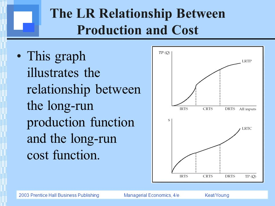 relationship between warehousing and production