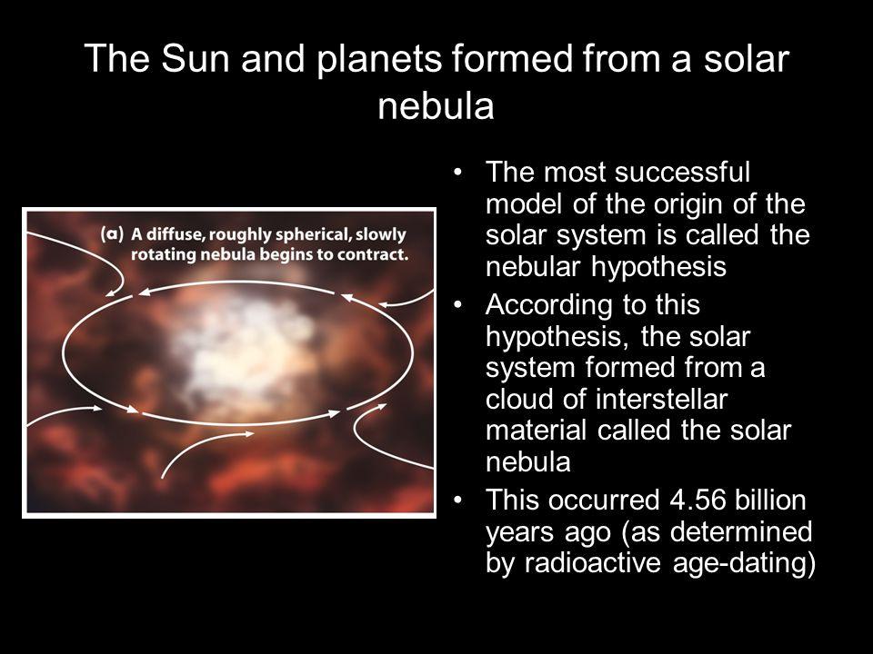 sun solar nebula forms - photo #27