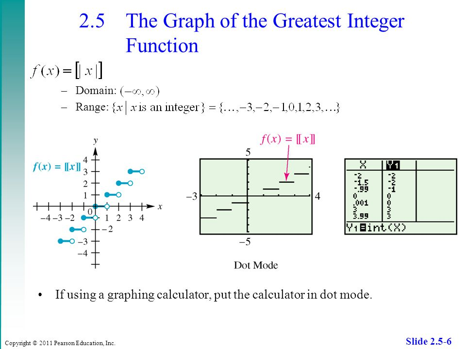 Greatest Integer Function Exles Olivero. 25 Piecewisedefined Functions Ppt Download. Worksheet. Greatest Integer Function Worksheet At Mspartners.co