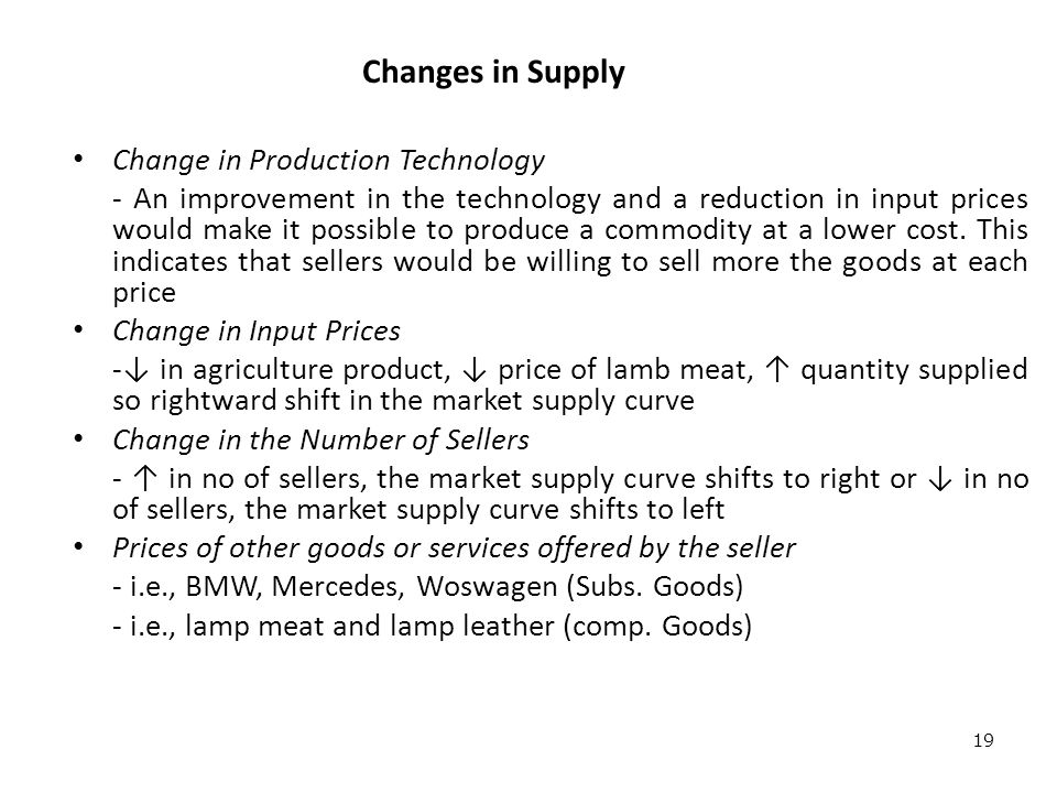 Changes in Supply Change in Production Technology