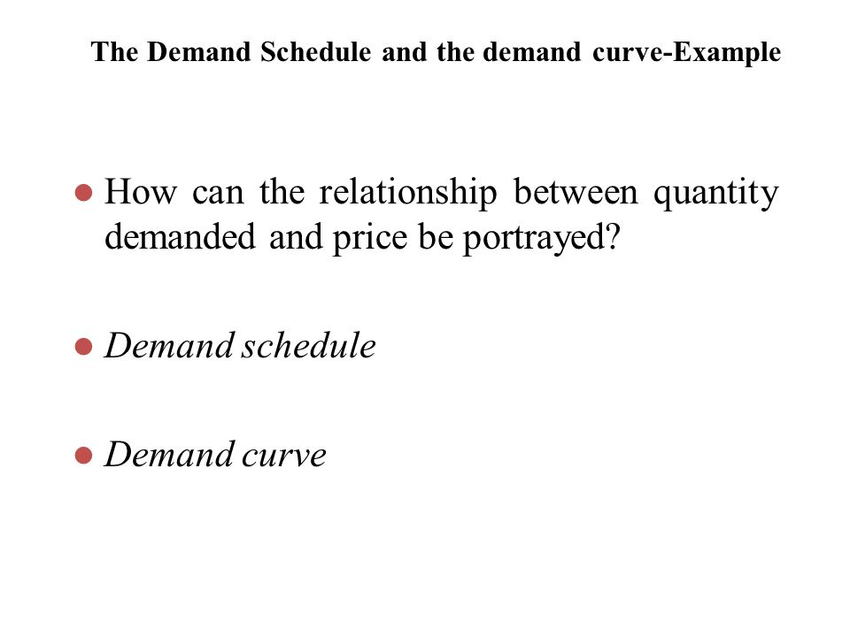 The Demand Schedule and the demand curve-Example