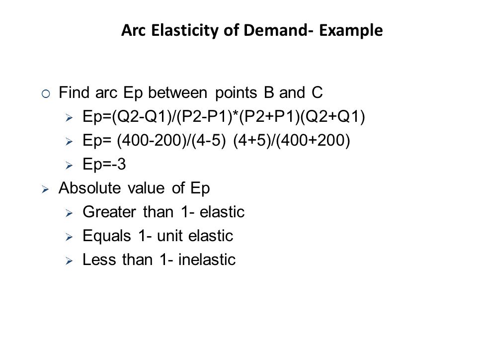 Arc Elasticity of Demand- Example