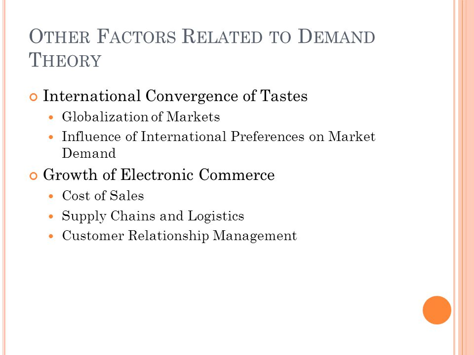 Other Factors Related to Demand Theory