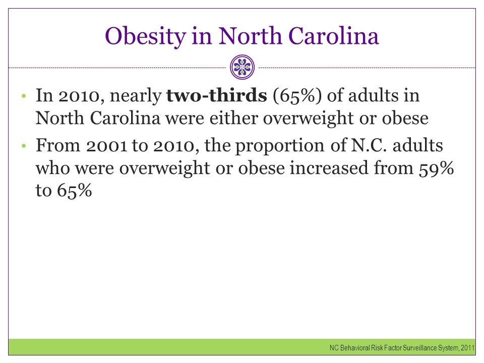 Obesity in North Carolina