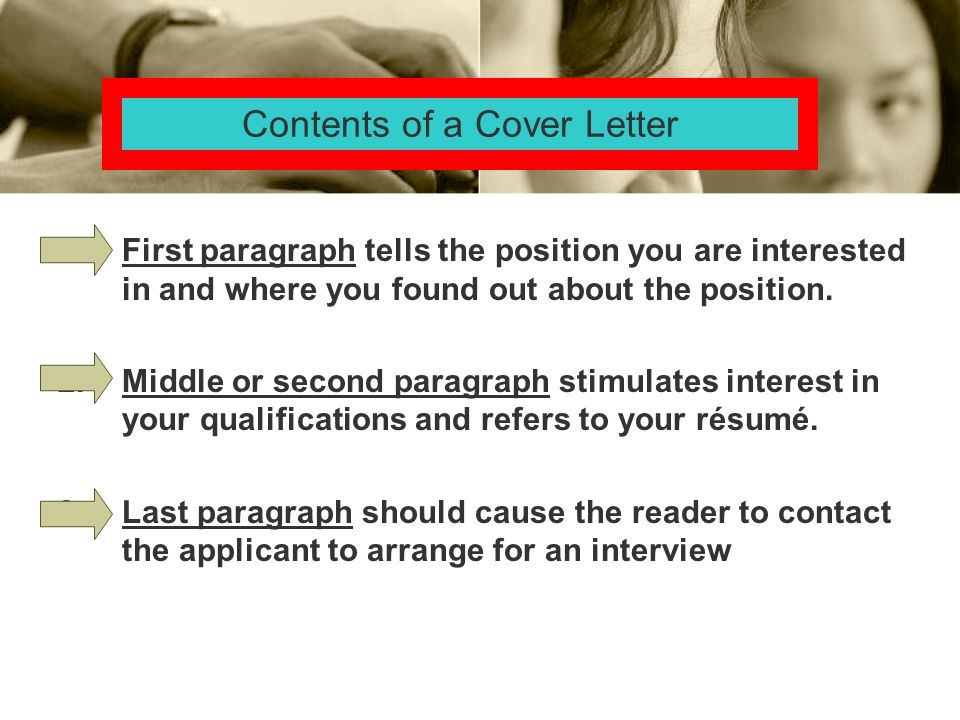 Job application cover letter contents