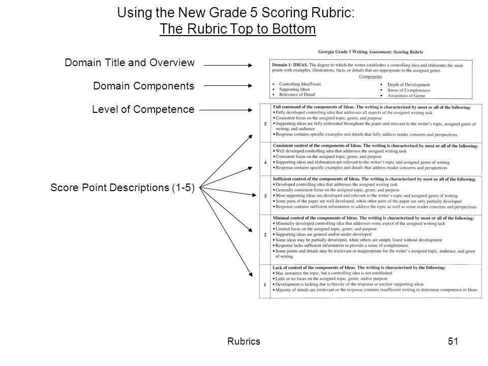 Grade   Writing Rubrics   Reaching Success in Room   Teachers Pay Teachers
