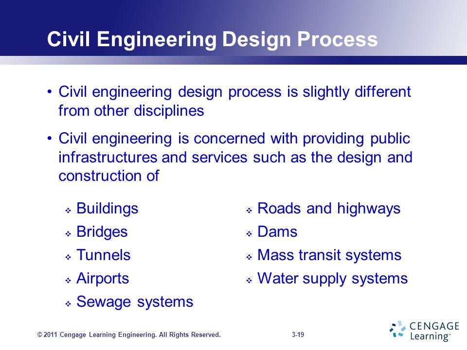 Civil Engineers Design Bridges
