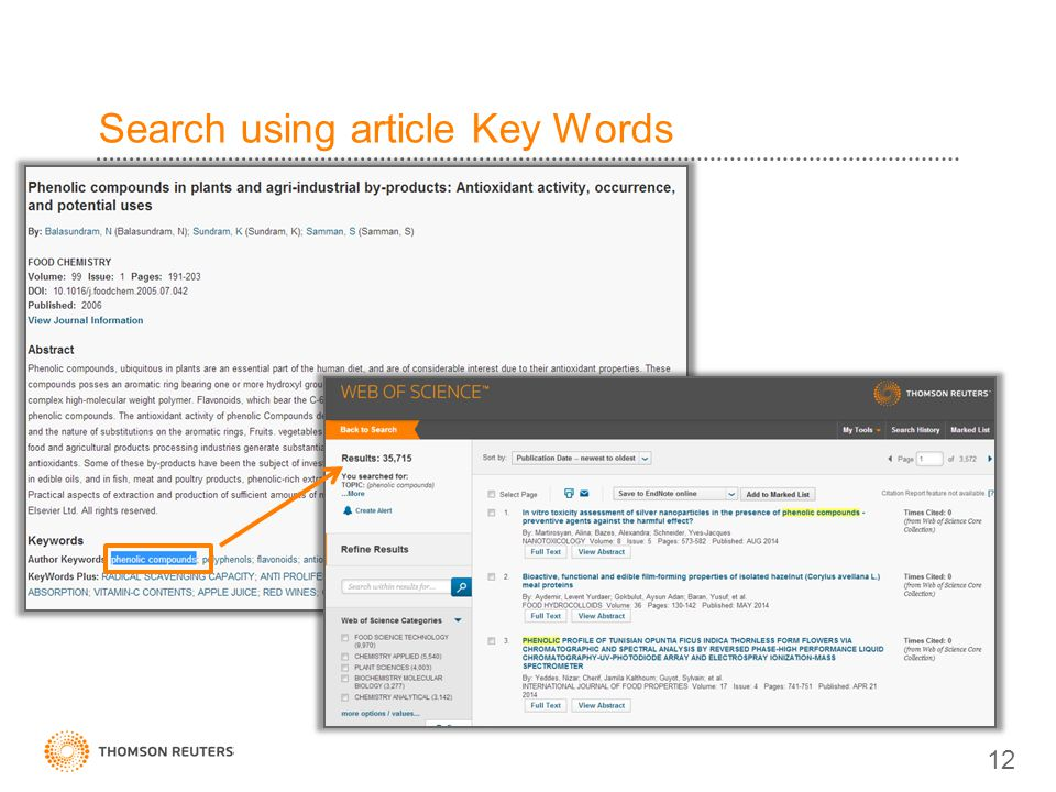 Search using article Key Words