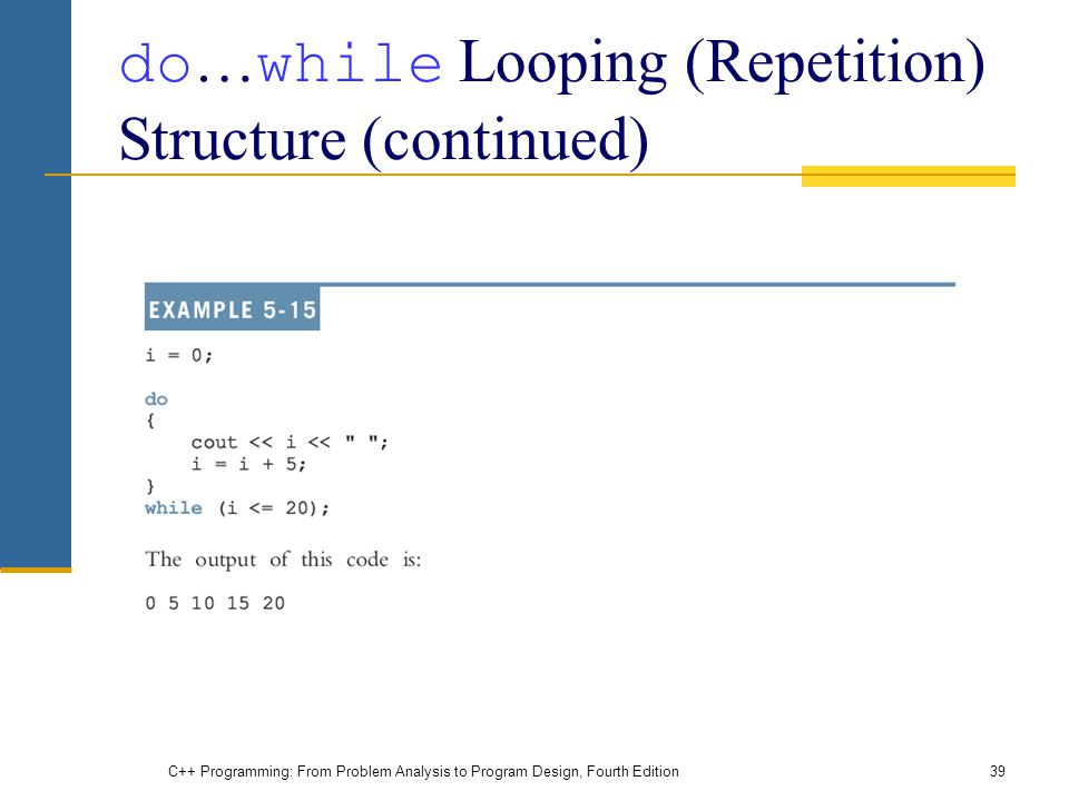 do…while Looping (Repetition) Structure (continued)