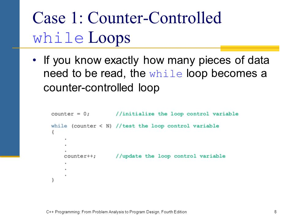 Case 1: Counter-Controlled while Loops