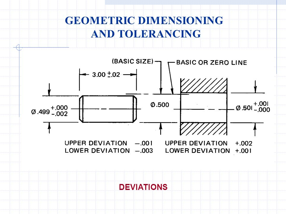 geometric dimensioning and tolerance 19 introduction geometric dimensioning and tolerancing (gd&t) is an engineering drawing language used to communicate the physical limit requirements of a product object in two or three.