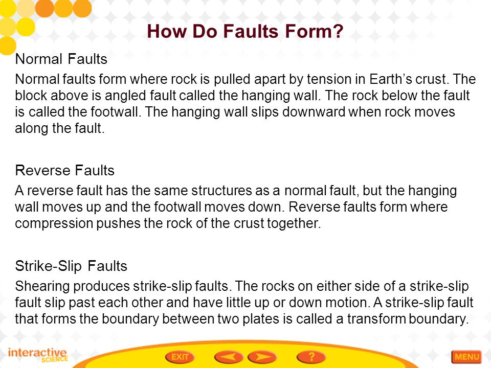 In A Normal Fault The Hanging Wall Moves Omegaearthscience