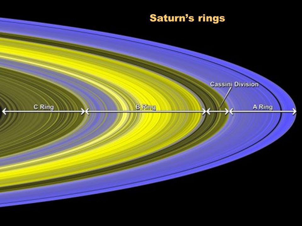 The Particles In Saturn S Rings Are Composed Of