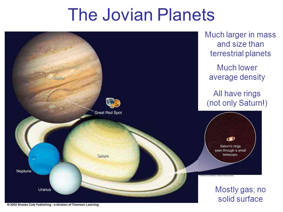 the jovian planets by size - photo #7