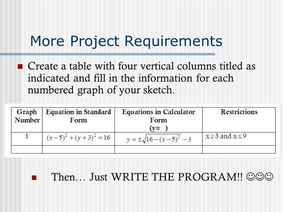 Conics Artwork Programming Conics Artwork On The Graphing