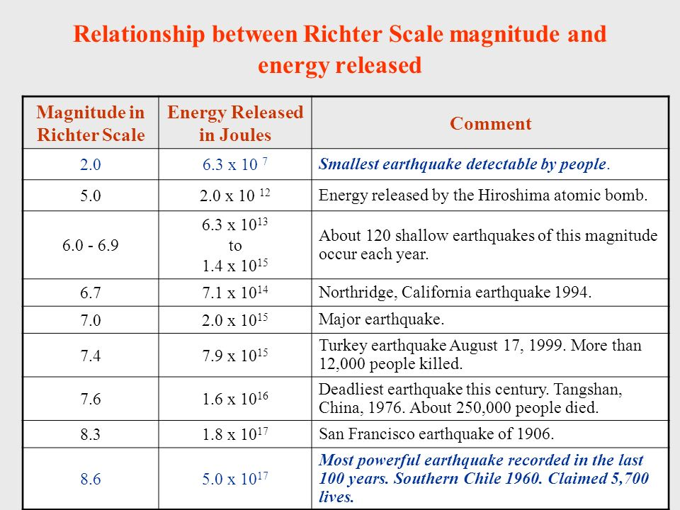 engineering geology and seismology ppt video online download