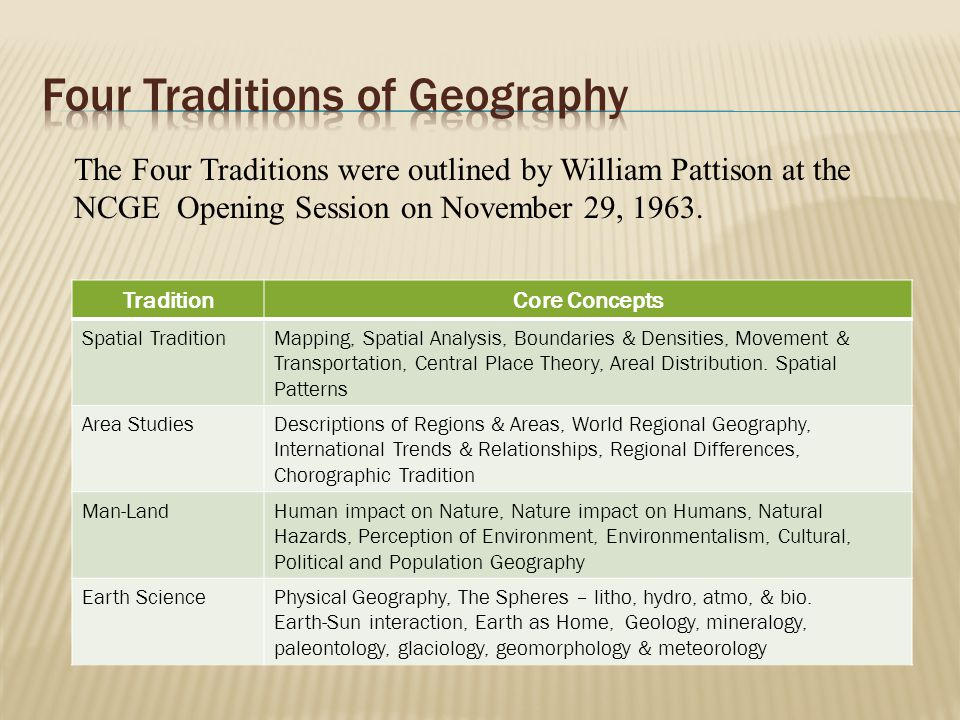 the four traditions of geography Modern textbooks on russian history often include an introductory chapter on the country's climate and natural geography writers, it seems, believe russia's.