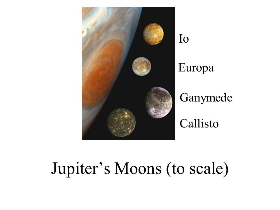 Io Europa Ganymede Callisto