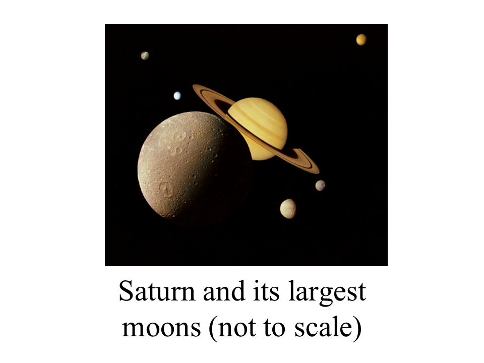 Saturn and its largest moons (not to scale)
