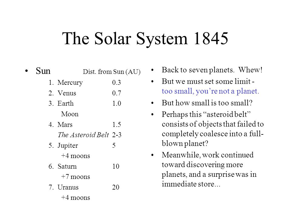 The Solar System 1845 Sun Dist. from Sun (AU)