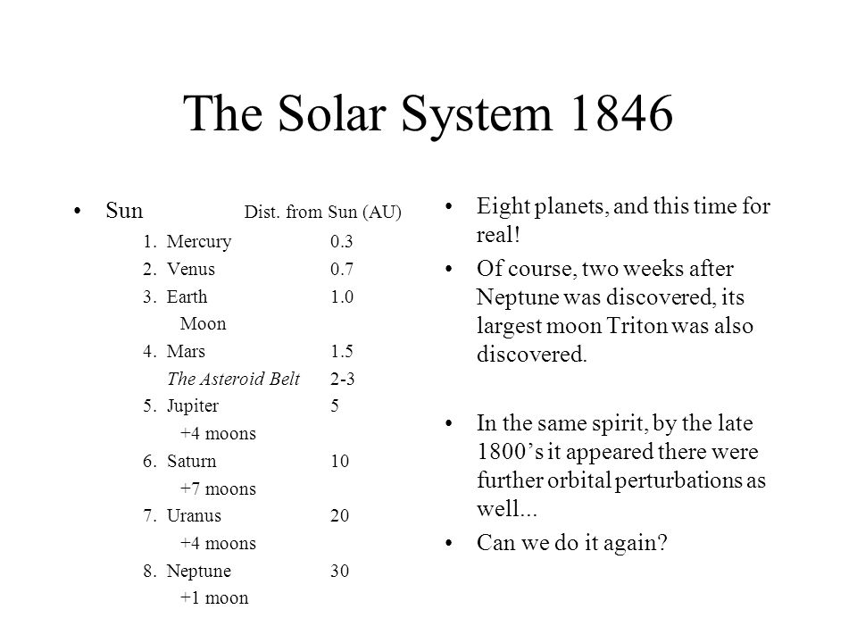The Solar System 1846 Sun Dist. from Sun (AU)