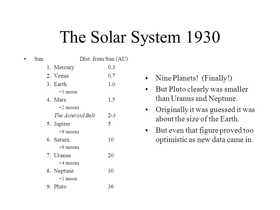 The Solar System 1930 Nine Planets! (Finally!)