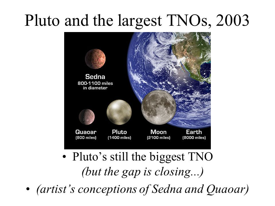 Pluto and the largest TNOs, 2003