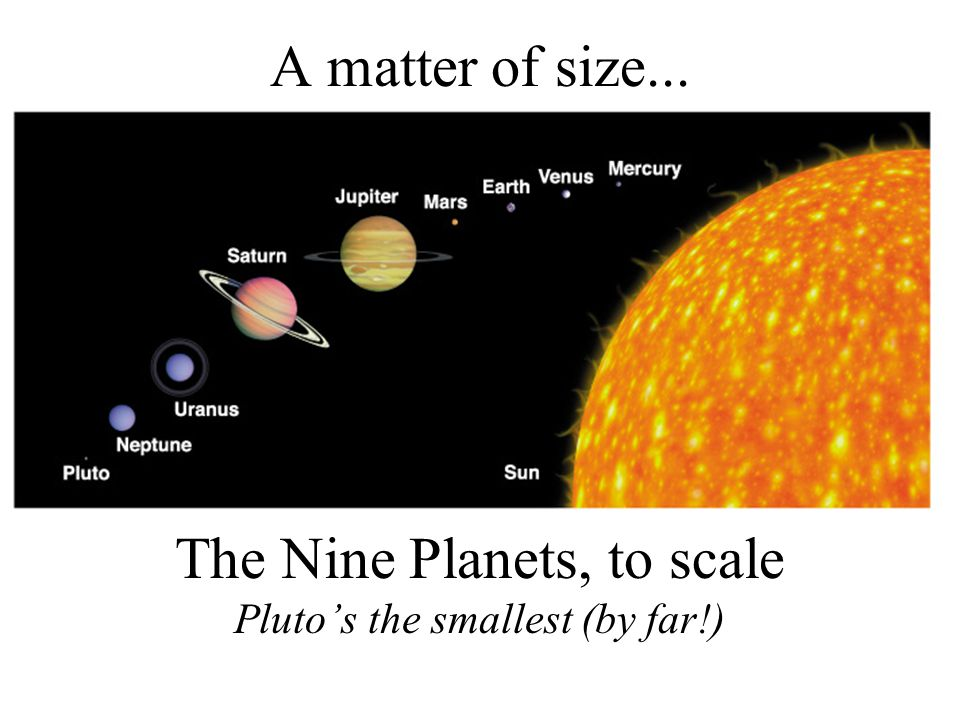 A matter of size... The Nine Planets, to scale Pluto's the smallest (by far!)