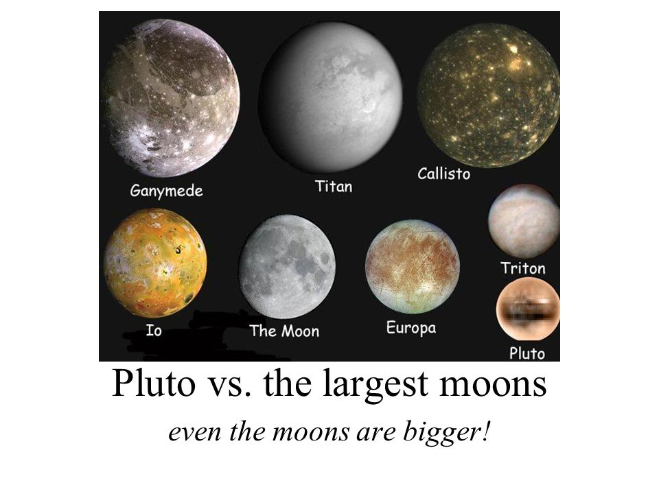 Pluto vs. the largest moons even the moons are bigger!