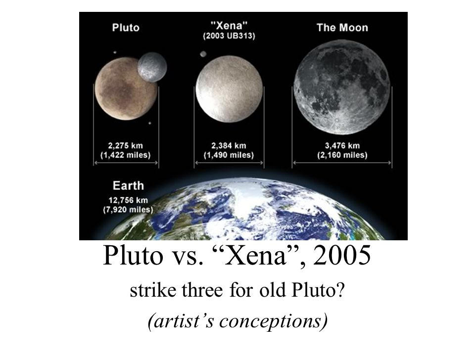 Pluto vs. Xena , 2005 strike three for old Pluto