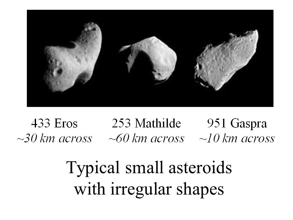 Typical small asteroids with irregular shapes