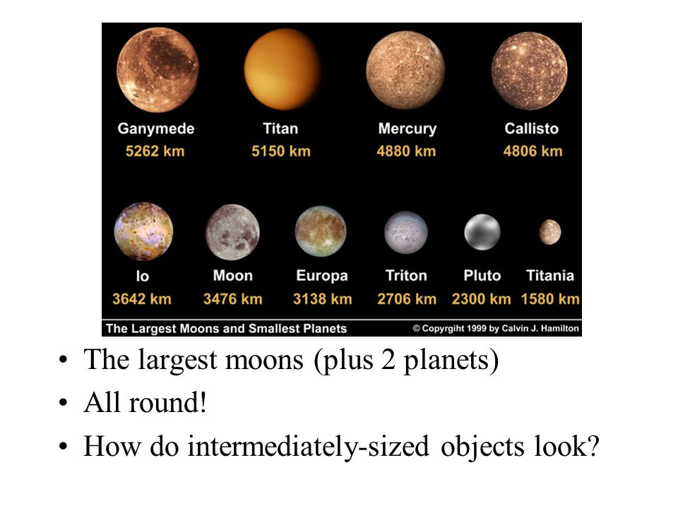 The largest moons (plus 2 planets)
