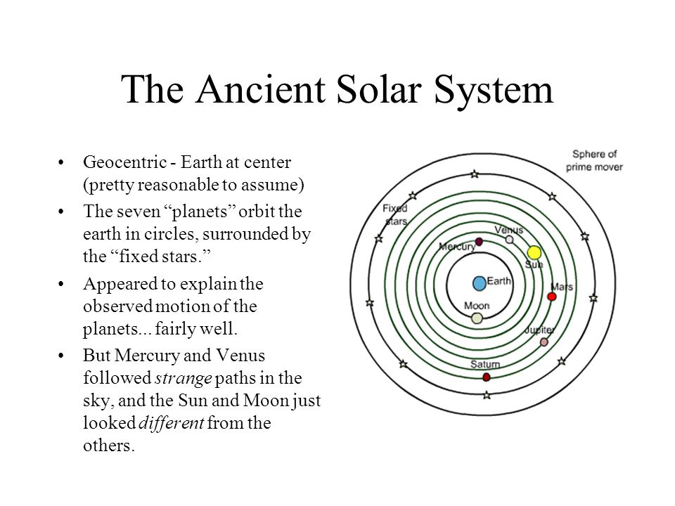 The Ancient Solar System