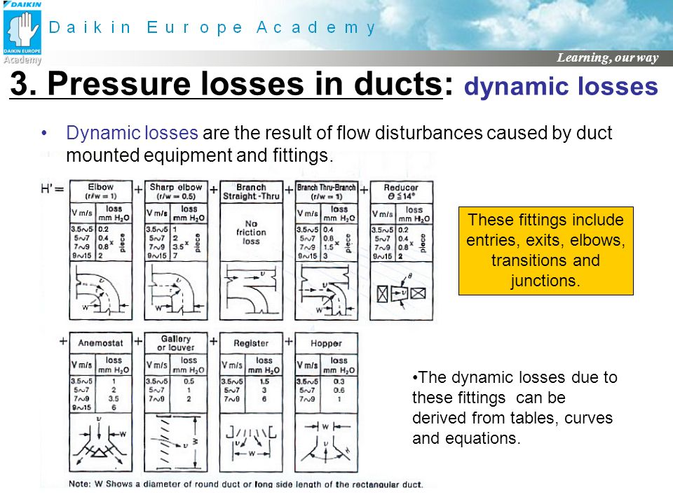 3. Pressure losses in ducts: dynamic losses
