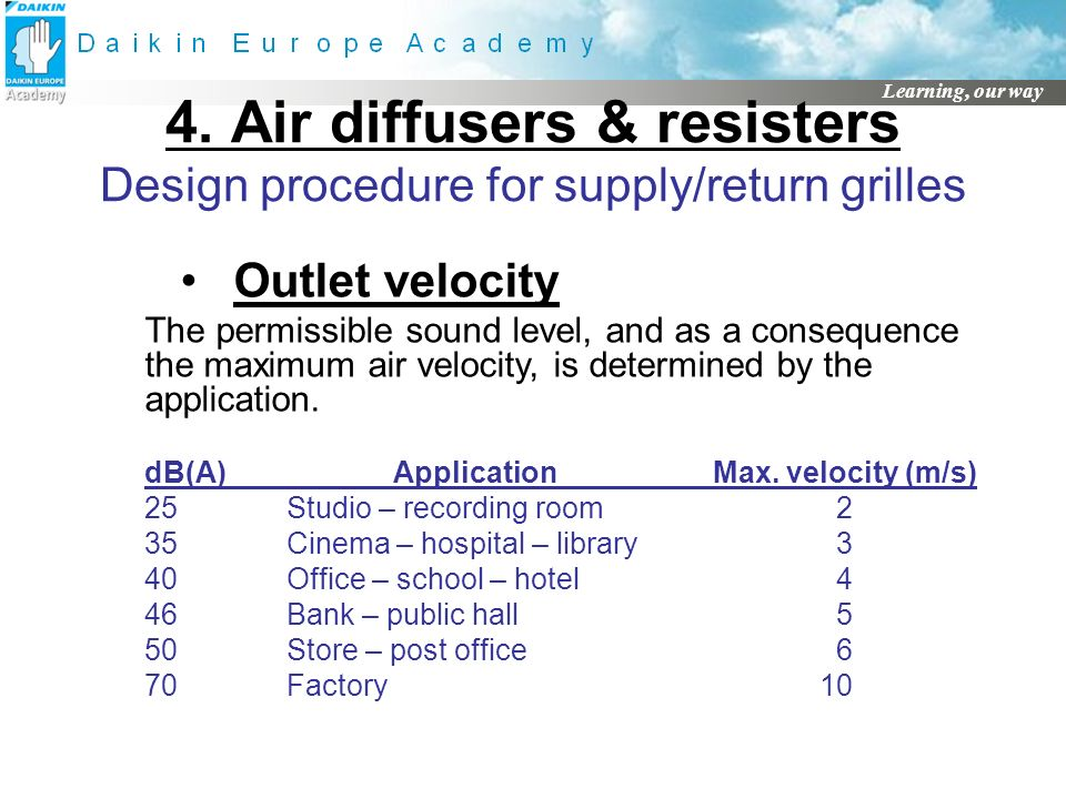 4. Air diffusers & resisters Design procedure for supply/return grilles