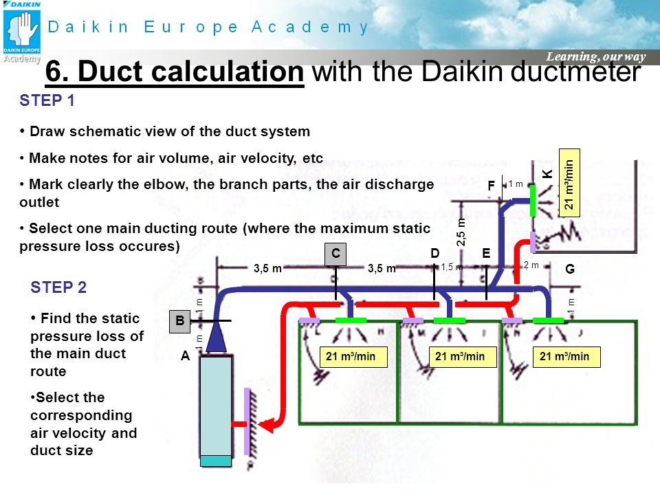 how to find static pressure in duct